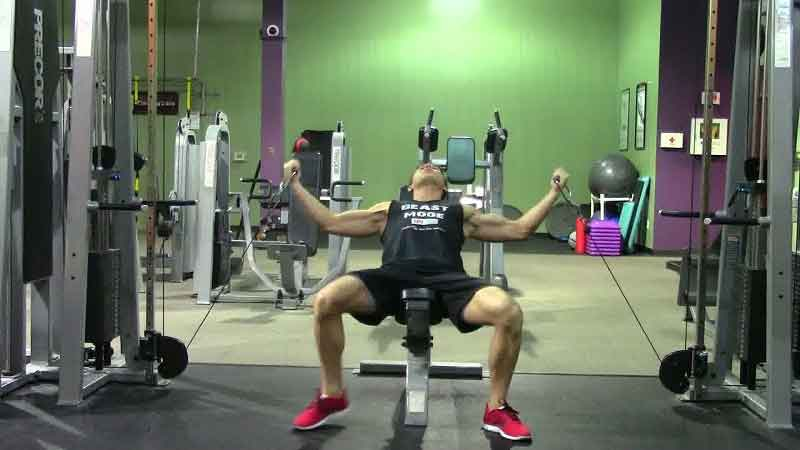 Best Chest Exercises Incline Bench Cable Fly