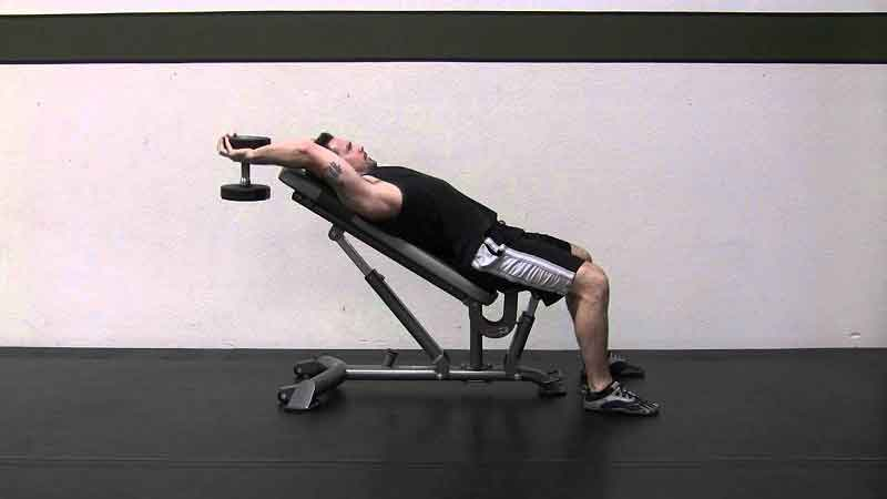 Best Chest Exercises The Incline Dumbbell Pull-Over